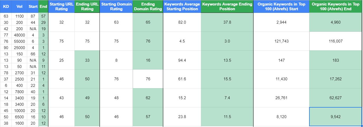 seo-cost-summary-image