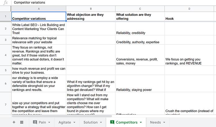 copywriting-research